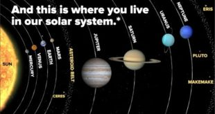 This mindblowing video shows the Earth size compared to the UNIVERSE!